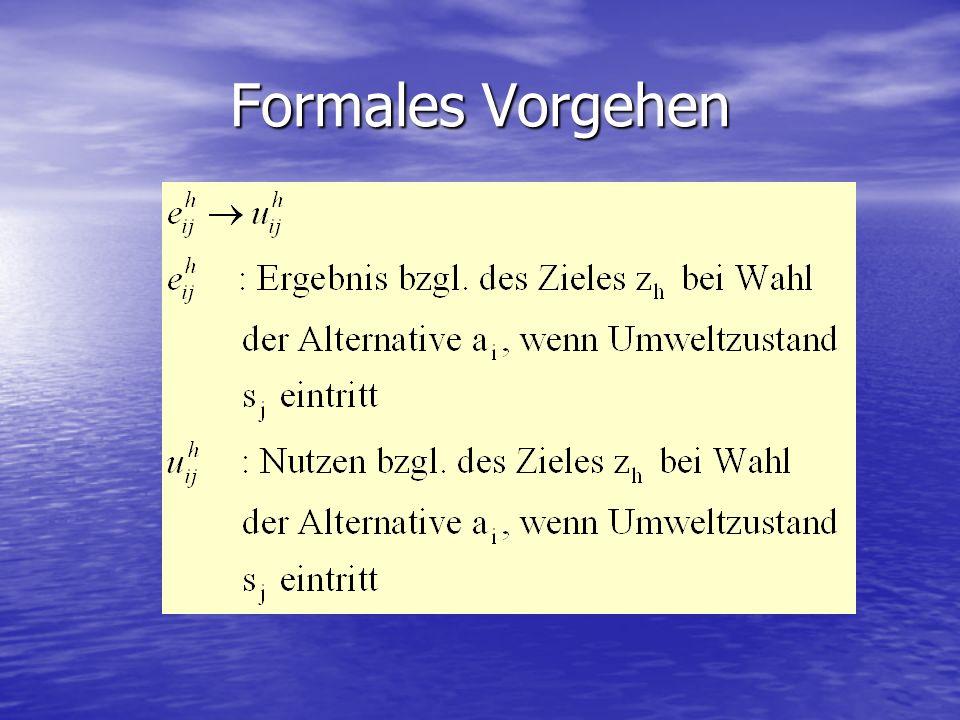 Relevanz Das Bernoulli-Prinzip (sowie die gesamte Nutzentheorie) bildete eine theoretische Grundlage der betriebswirtschaftlichen TheorieDas Bernoulli-Prinzip (sowie die gesamte Nutzentheorie) bildete eine theoretische Grundlage der betriebswirtschaftlichen Theorie Seine praktische Relevanz ist geringSeine praktische Relevanz ist gering