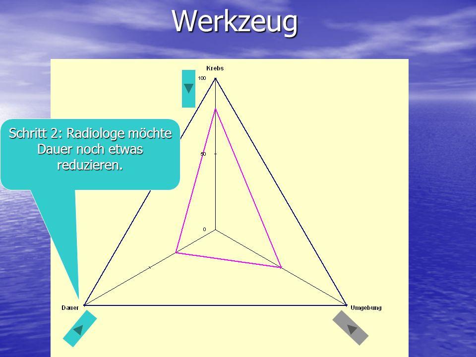 Werkzeug Schritt 2: Radiologe möchte Dauer noch etwas reduzieren.