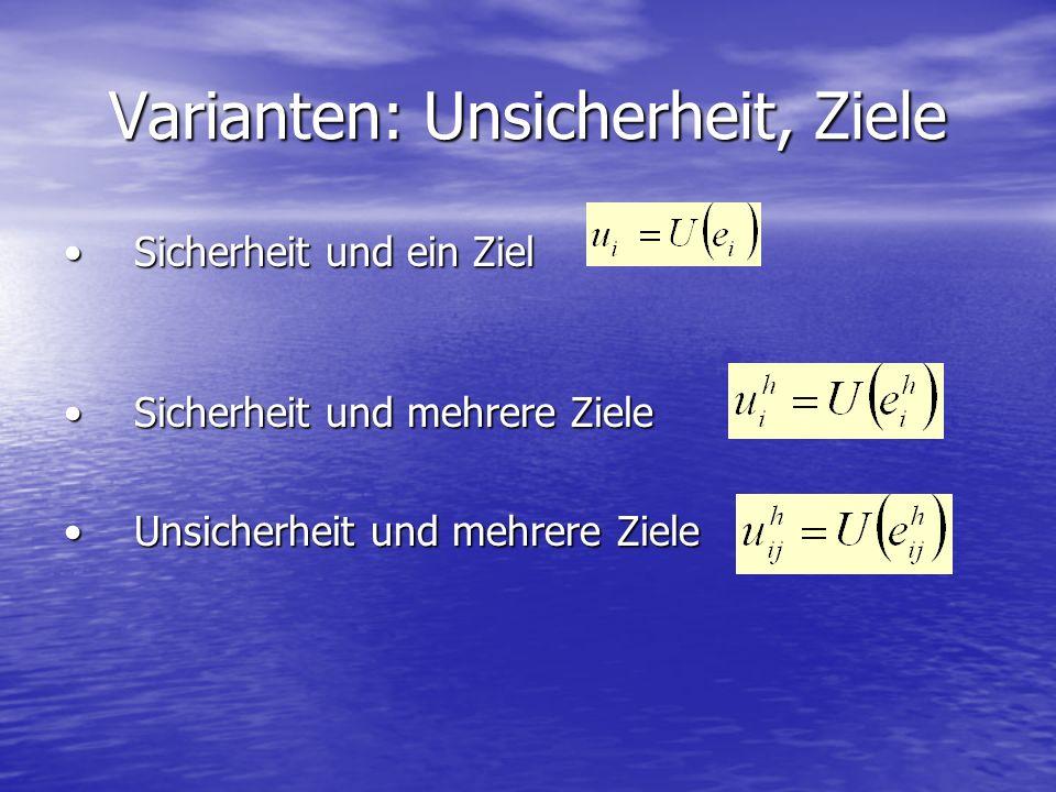 Ordinale Nutzenfunktion Vollständige und transitive Präferenzordnungen erlauben die Entwicklung einer ordinalen NutzenfunktionVollständige und transitive Präferenzordnungen erlauben die Entwicklung einer ordinalen Nutzenfunktion –e i » e j : u(e i ) > u(e j ) –e i ~ e j : u(e i ) = u(e j )