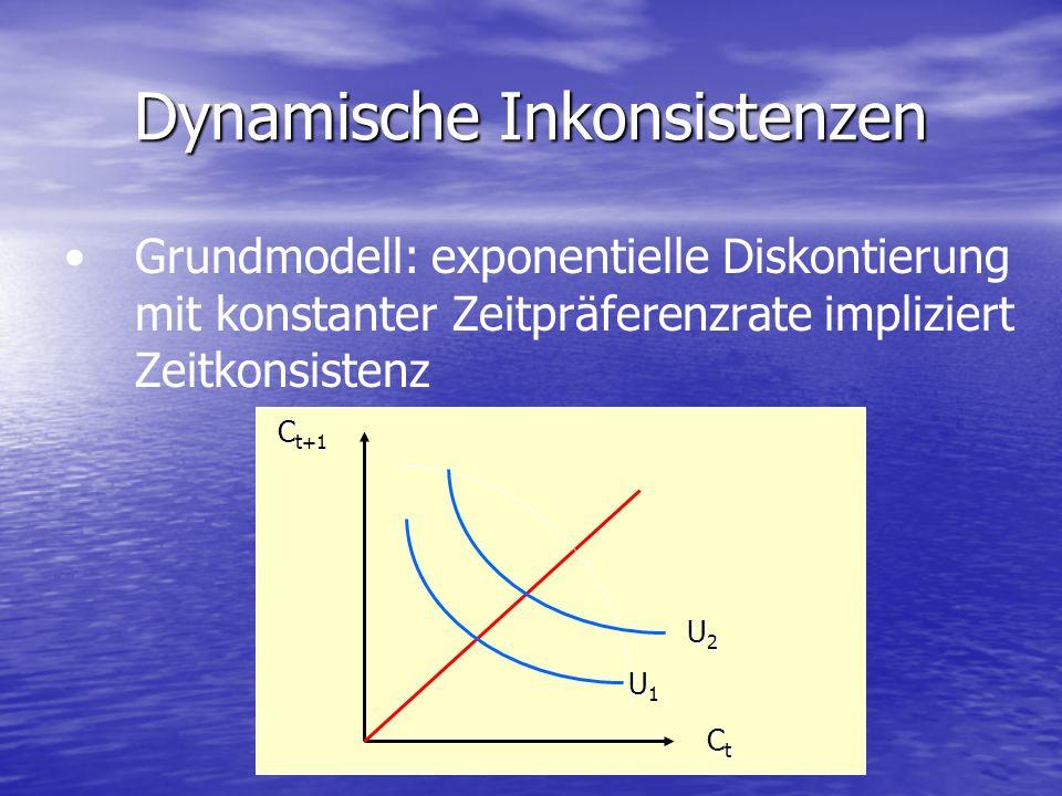 Dynamische Inkonsistenzen Grundmodell: exponentielle Diskontierung mit konstanter Zeitpräferenzrate impliziert Zeitkonsistenz CtCtCtCt C t+1 U2U2U2U2