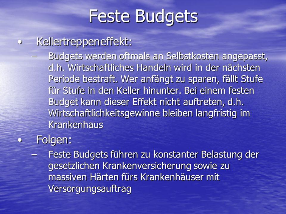 Kellertreppeneffekt:Kellertreppeneffekt: –Budgets werden oftmals an Selbstkosten angepasst, d.h. Wirtschaftliches Handeln wird in der nächsten Periode