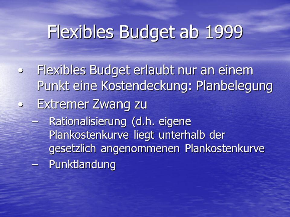 Flexibles Budget erlaubt nur an einem Punkt eine Kostendeckung: PlanbelegungFlexibles Budget erlaubt nur an einem Punkt eine Kostendeckung: Planbelegu