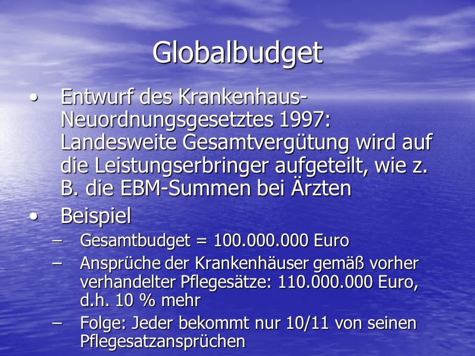 Globalbudget Entwurf des Krankenhaus- Neuordnungsgesetztes 1997: Landesweite Gesamtvergütung wird auf die Leistungserbringer aufgeteilt, wie z. B. die