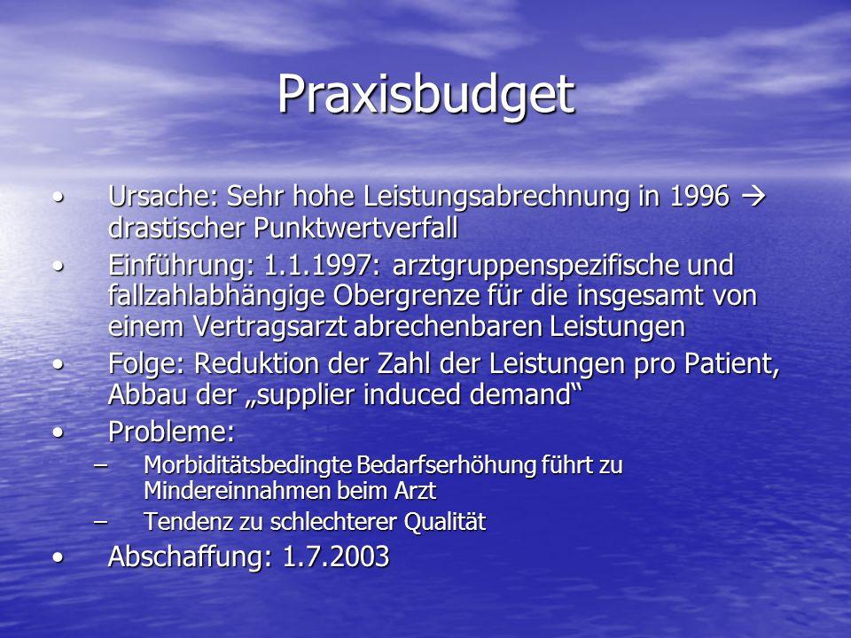 Praxisbudget Ursache: Sehr hohe Leistungsabrechnung in 1996 drastischer PunktwertverfallUrsache: Sehr hohe Leistungsabrechnung in 1996 drastischer Pun