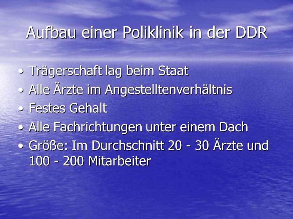 Aufbau einer Poliklinik in der DDR Trägerschaft lag beim StaatTrägerschaft lag beim Staat Alle Ärzte im AngestelltenverhältnisAlle Ärzte im Angestellt