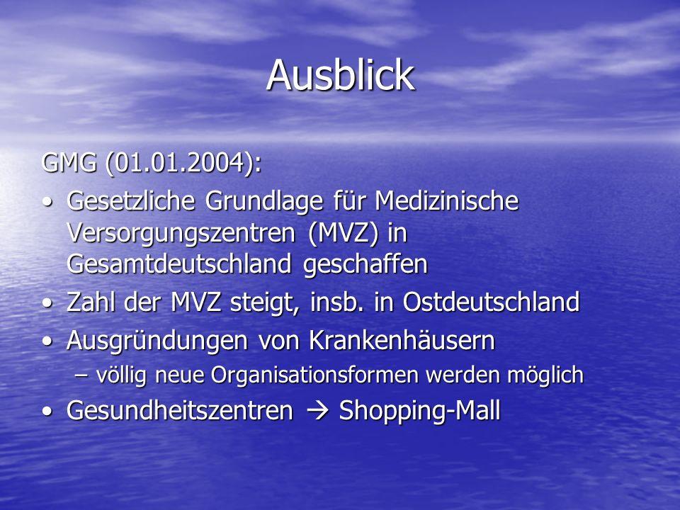 Ausblick GMG (01.01.2004): Gesetzliche Grundlage für Medizinische Versorgungszentren (MVZ) in Gesamtdeutschland geschaffenGesetzliche Grundlage für Me
