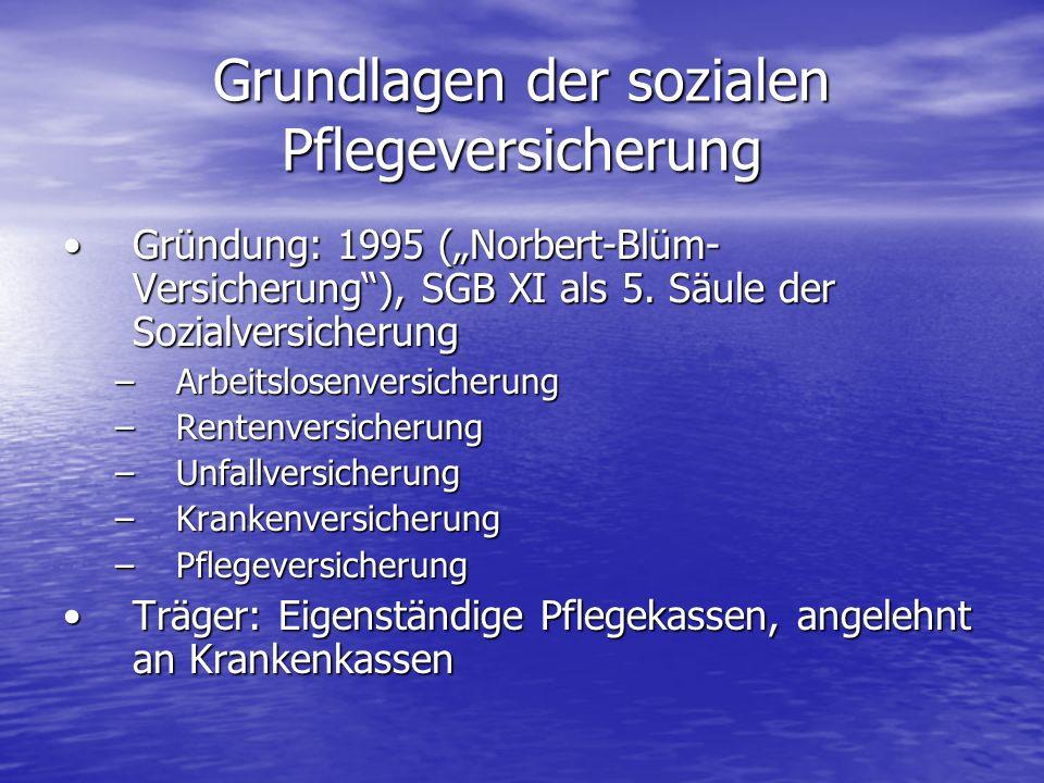 Grundlagen der sozialen Pflegeversicherung Gründung: 1995 (Norbert-Blüm- Versicherung), SGB XI als 5. Säule der SozialversicherungGründung: 1995 (Norb