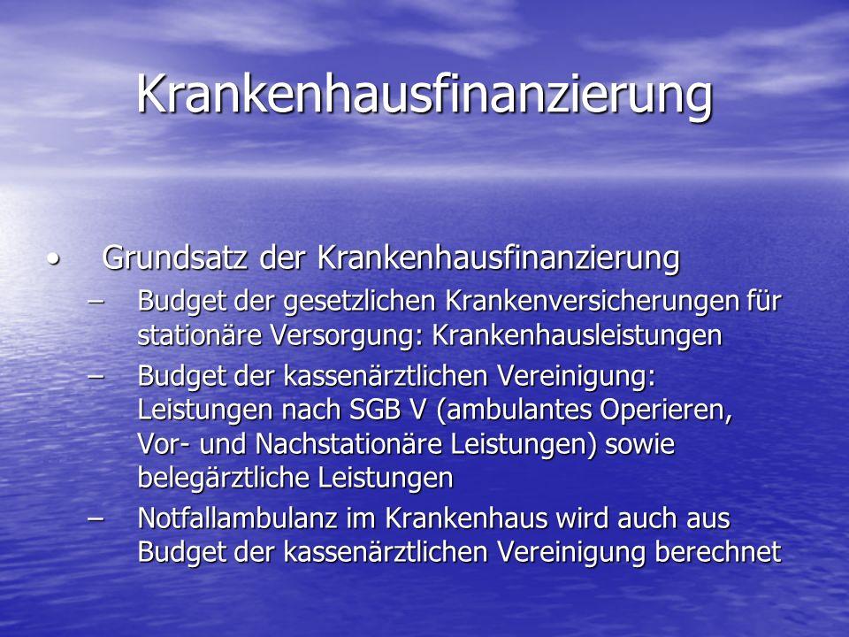Krankenhausfinanzierung Grundsatz der KrankenhausfinanzierungGrundsatz der Krankenhausfinanzierung –Budget der gesetzlichen Krankenversicherungen für