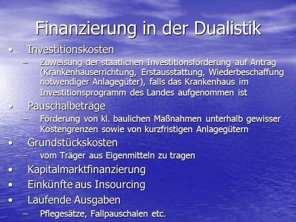 Finanzierung in der Dualistik InvestitionskostenInvestitionskosten –Zuweisung der staatlichen Investitionsförderung auf Antrag (Krankenhauserrichtung,