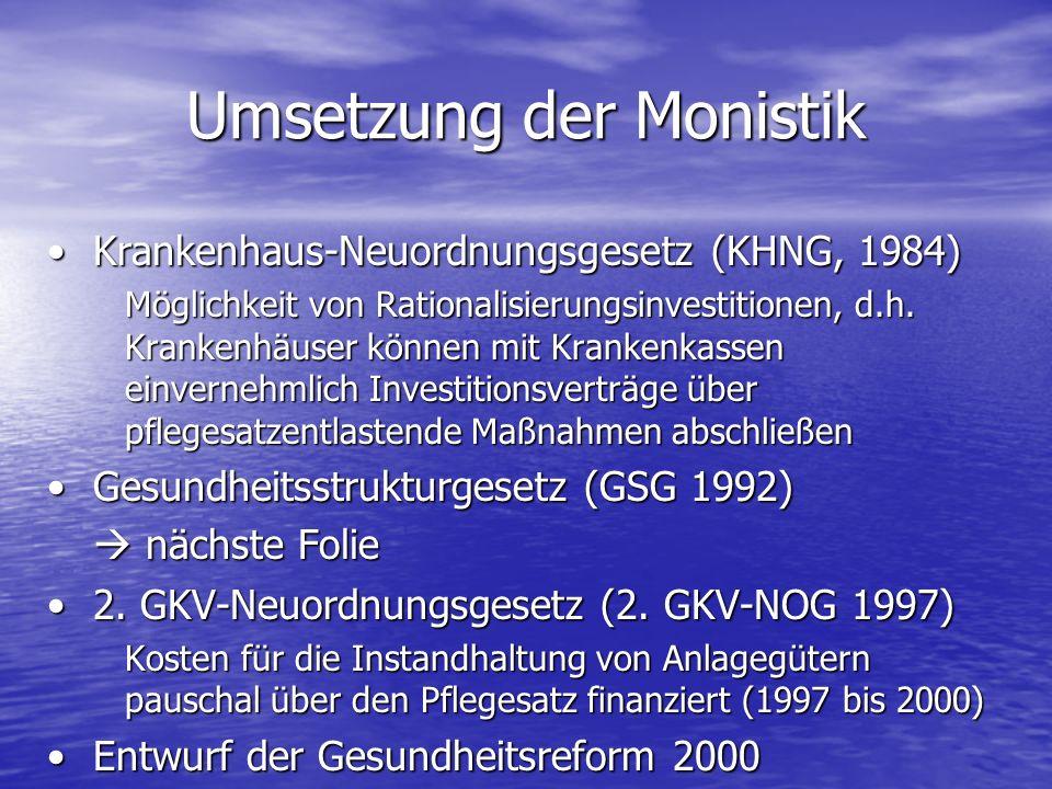Umsetzung der Monistik Krankenhaus-Neuordnungsgesetz (KHNG, 1984)Krankenhaus-Neuordnungsgesetz (KHNG, 1984) Möglichkeit von Rationalisierungsinvestiti