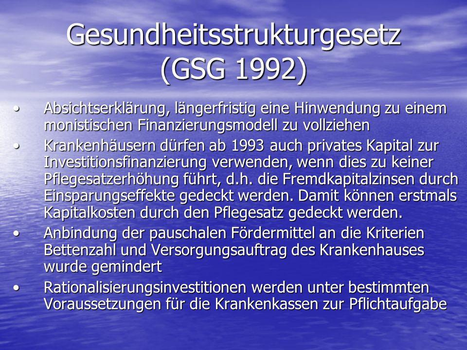 Gesundheitsstrukturgesetz (GSG 1992) Absichtserklärung, längerfristig eine Hinwendung zu einem monistischen Finanzierungsmodell zu vollziehenAbsichtse