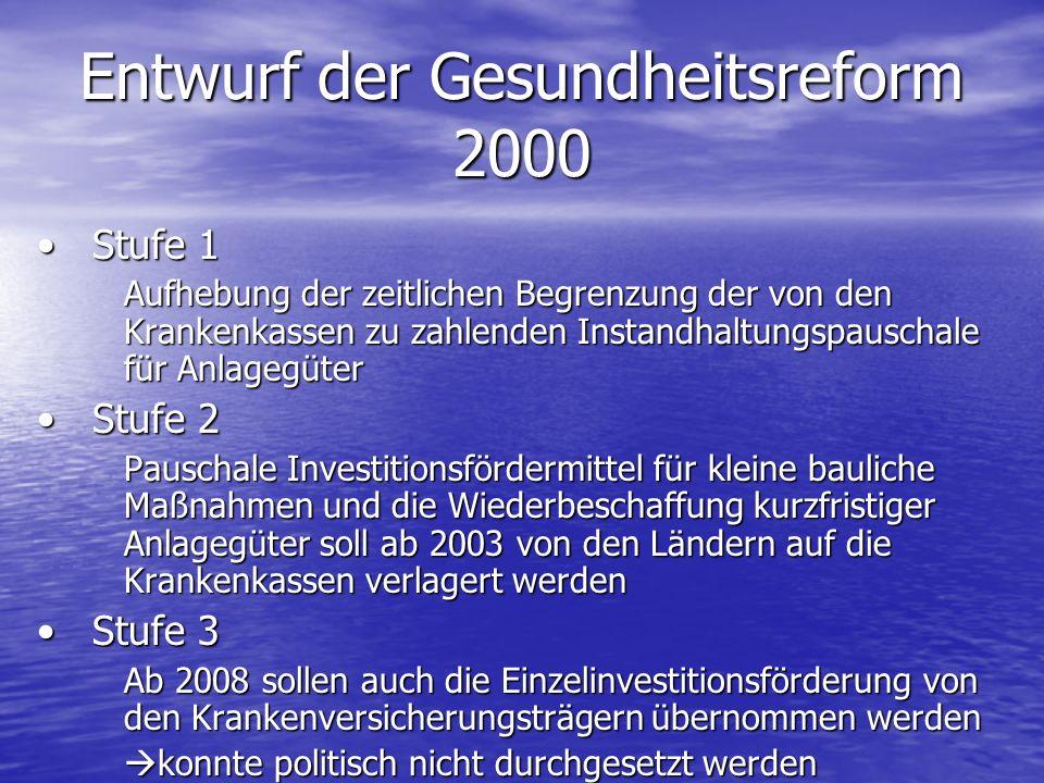 Entwurf der Gesundheitsreform 2000 Stufe 1Stufe 1 Aufhebung der zeitlichen Begrenzung der von den Krankenkassen zu zahlenden Instandhaltungspauschale