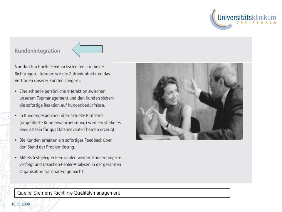 16.10.2008 Quelle: Siemens Richtlinie Qualitätsmanagement