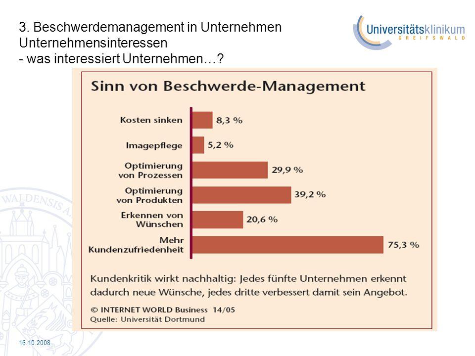 16.10.2008 3. Beschwerdemanagement in Unternehmen Unternehmensinteressen - was interessiert Unternehmen…?