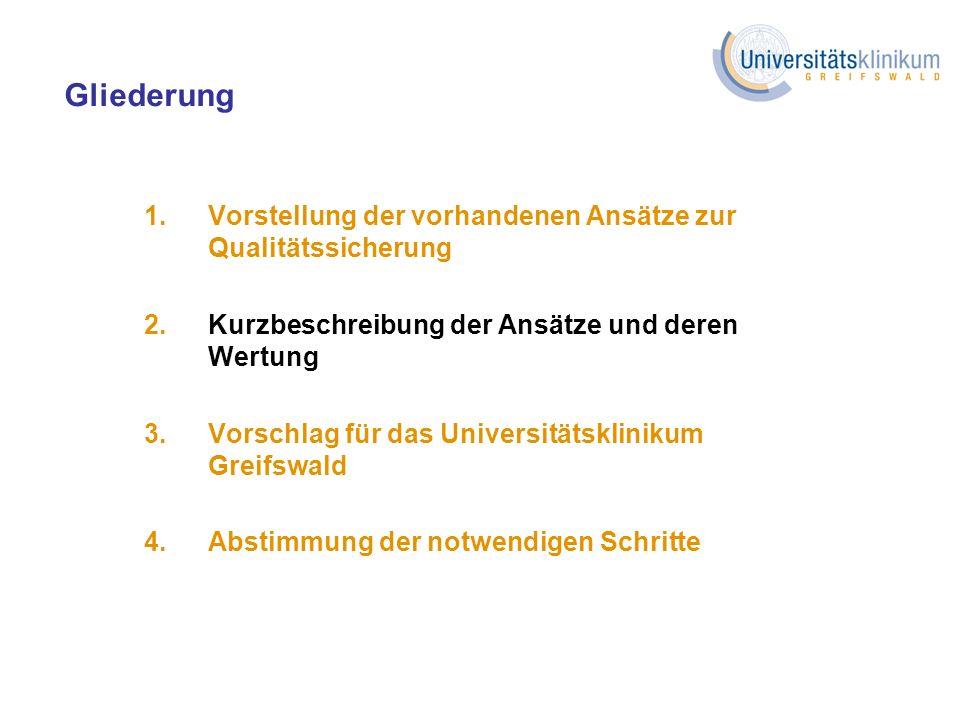 1.Vorstellung der vorhandenen Ansätze zur Qualitätssicherung 2.Kurzbeschreibung der Ansätze und deren Wertung 3.Vorschlag für das Universitätsklinikum