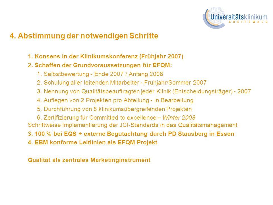 4. Abstimmung der notwendigen Schritte 1. Konsens in der Klinikumskonferenz (Frühjahr 2007) 2. Schaffen der Grundvoraussetzungen für EFQM: 1. Selbstbe
