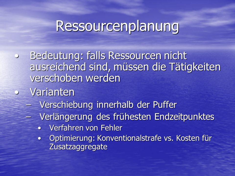 Ressourcenplanung Bedeutung: falls Ressourcen nicht ausreichend sind, müssen die Tätigkeiten verschoben werdenBedeutung: falls Ressourcen nicht ausrei