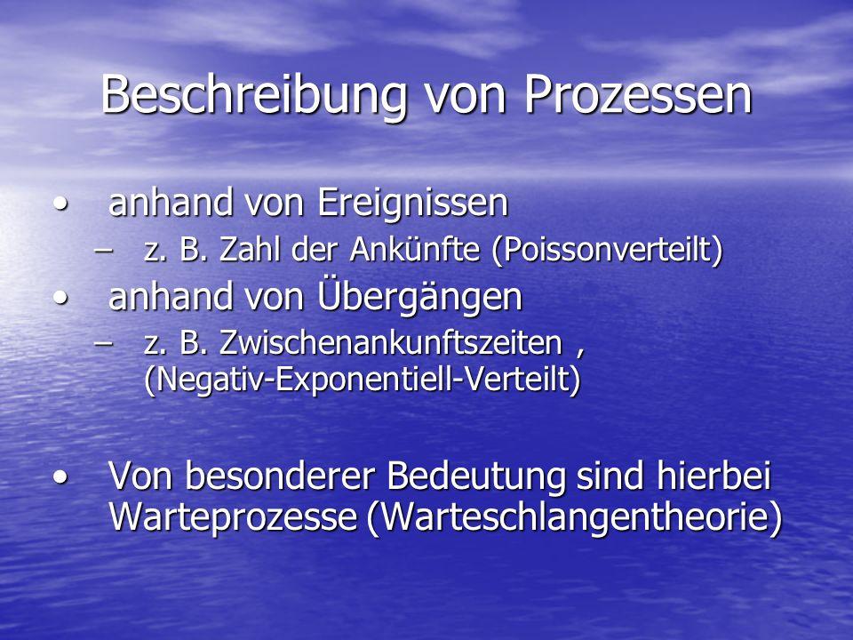 Beschreibung von Prozessen anhand von Ereignissenanhand von Ereignissen –z. B. Zahl der Ankünfte (Poissonverteilt) anhand von Übergängenanhand von Übe
