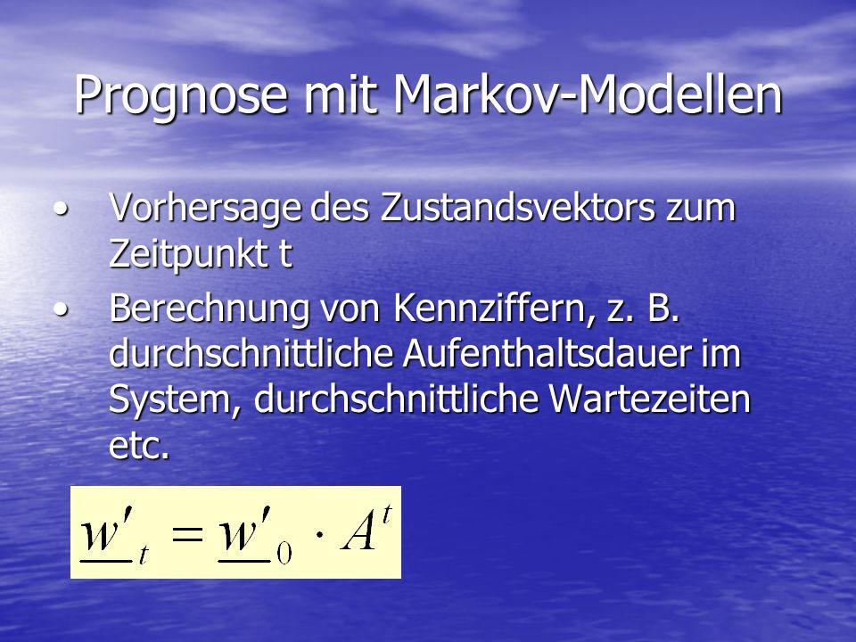 Prognose mit Markov-Modellen Vorhersage des Zustandsvektors zum Zeitpunkt tVorhersage des Zustandsvektors zum Zeitpunkt t Berechnung von Kennziffern,