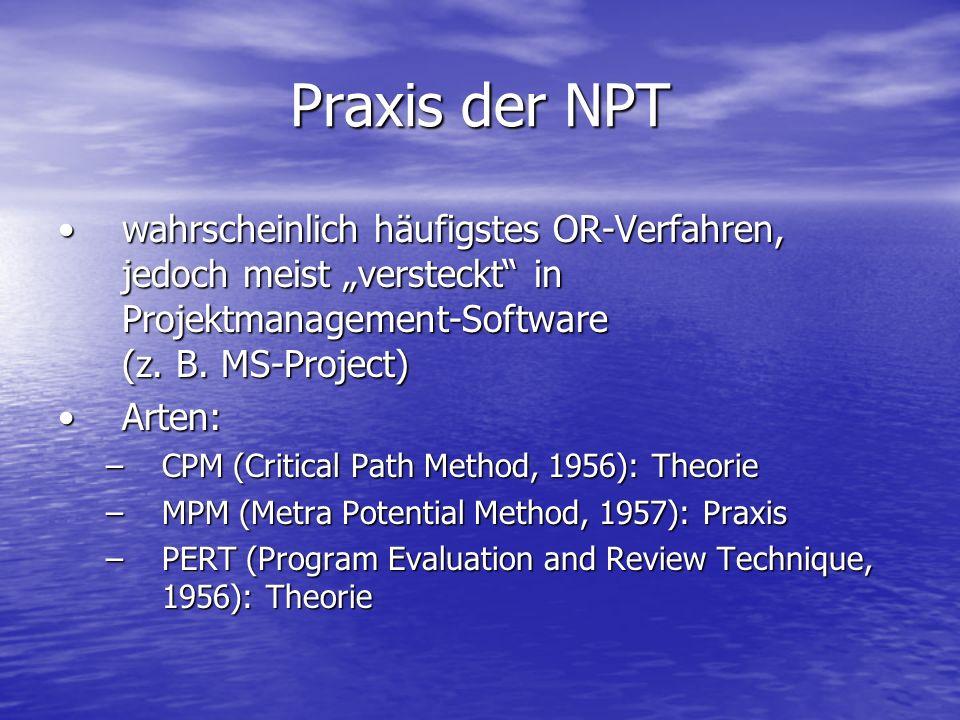 Praxis der NPT wahrscheinlich häufigstes OR-Verfahren, jedoch meist versteckt in Projektmanagement-Software (z. B. MS-Project)wahrscheinlich häufigste