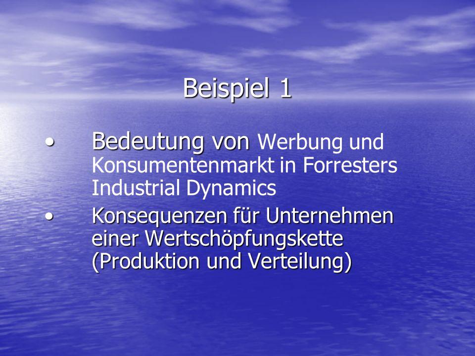 Beispiel 1 Bedeutung von Bedeutung von Werbung und Konsumentenmarkt in Forresters Industrial Dynamics Konsequenzen für Unternehmen einer Wertschöpfung