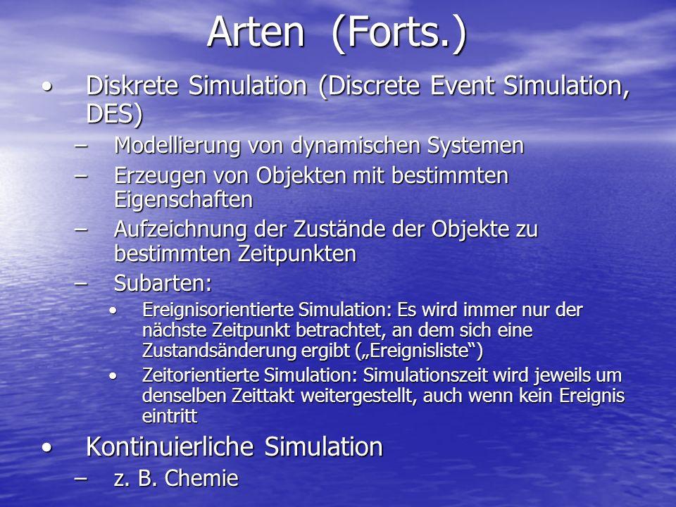 Arten (Forts.) Diskrete Simulation (Discrete Event Simulation, DES)Diskrete Simulation (Discrete Event Simulation, DES) –Modellierung von dynamischen