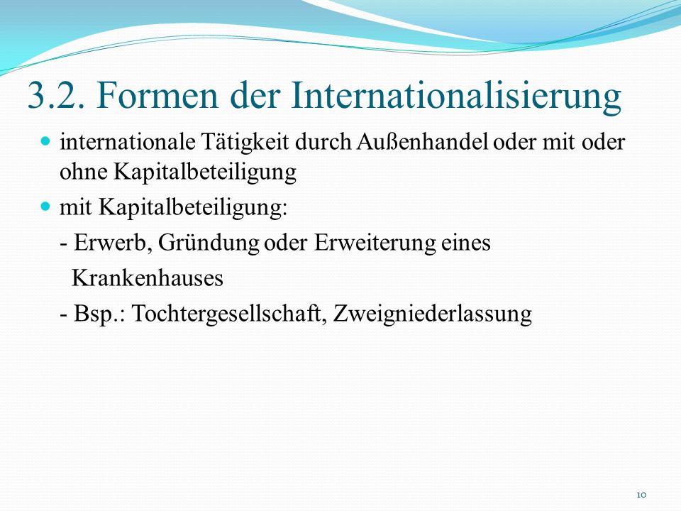 3.2. Formen der Internationalisierung internationale Tätigkeit durch Außenhandel oder mit oder ohne Kapitalbeteiligung mit Kapitalbeteiligung: - Erwer