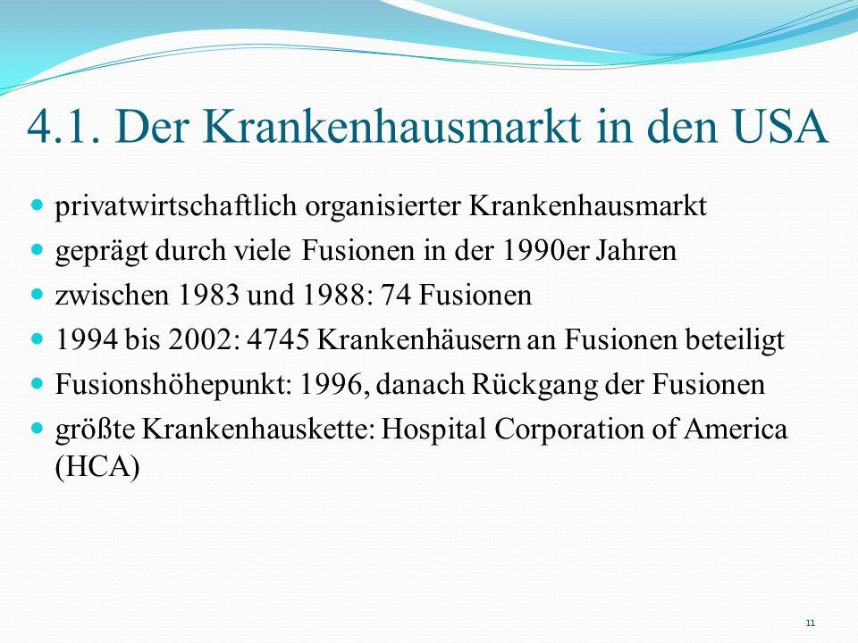 4.1. Der Krankenhausmarkt in den USA privatwirtschaftlich organisierter Krankenhausmarkt geprägt durch viele Fusionen in der 1990er Jahren zwischen 19