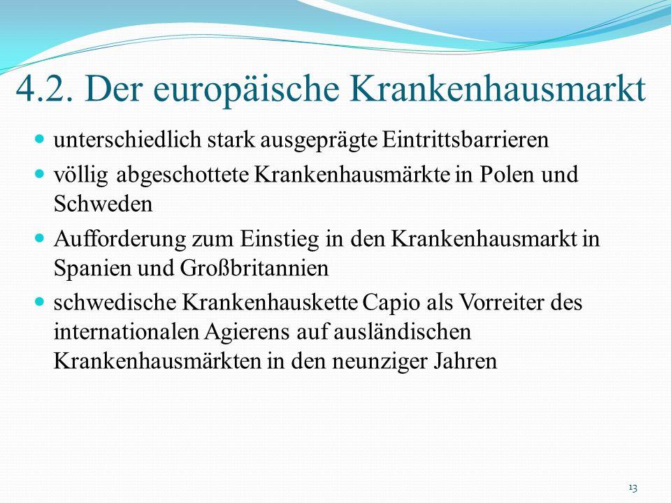 4.2. Der europäische Krankenhausmarkt unterschiedlich stark ausgeprägte Eintrittsbarrieren völlig abgeschottete Krankenhausmärkte in Polen und Schwede