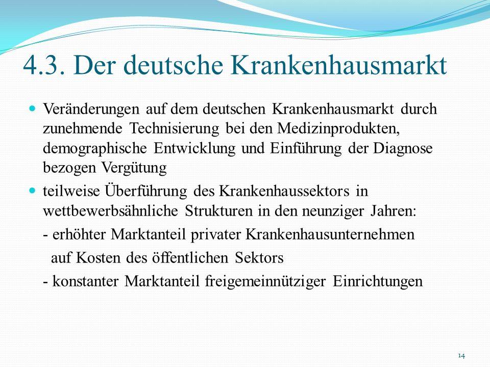 4.3. Der deutsche Krankenhausmarkt Veränderungen auf dem deutschen Krankenhausmarkt durch zunehmende Technisierung bei den Medizinprodukten, demograph