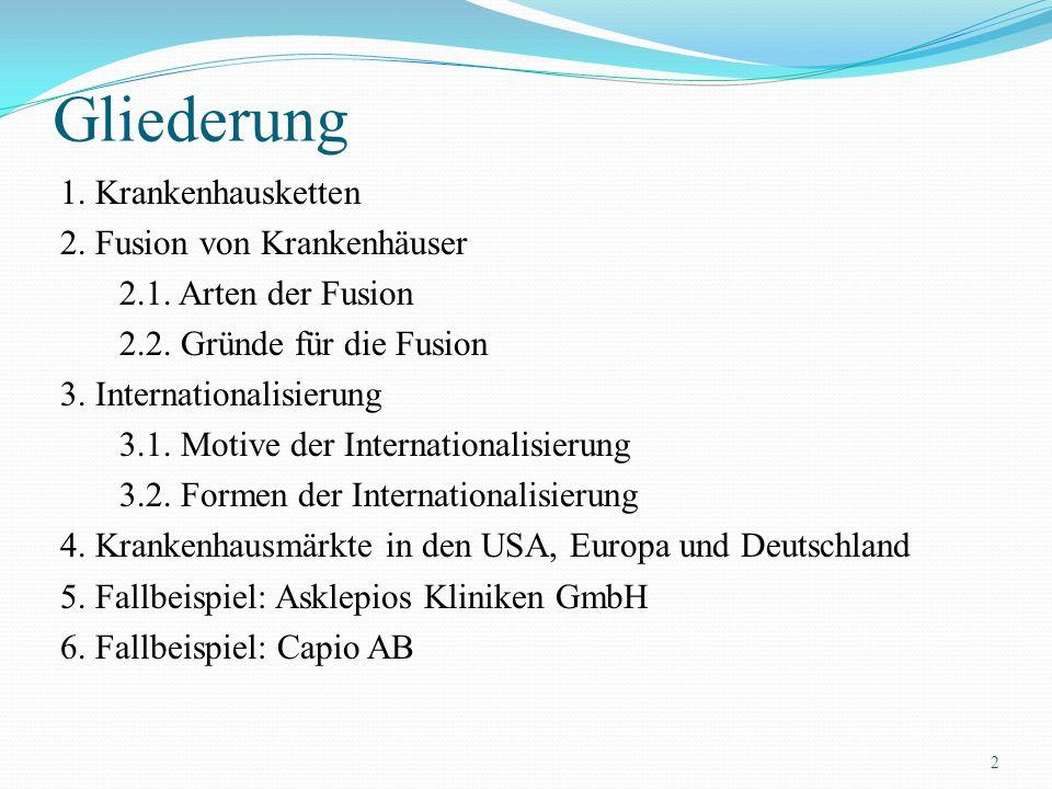 Gliederung 1. Krankenhausketten 2. Fusion von Krankenhäuser 2.1. Arten der Fusion 2.2. Gründe für die Fusion 3. Internationalisierung 3.1. Motive der