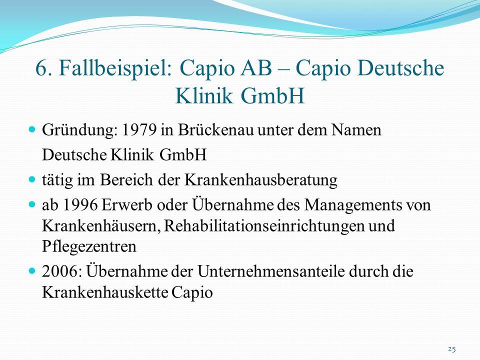 6. Fallbeispiel: Capio AB – Capio Deutsche Klinik GmbH Gründung: 1979 in Brückenau unter dem Namen Deutsche Klinik GmbH tätig im Bereich der Krankenha