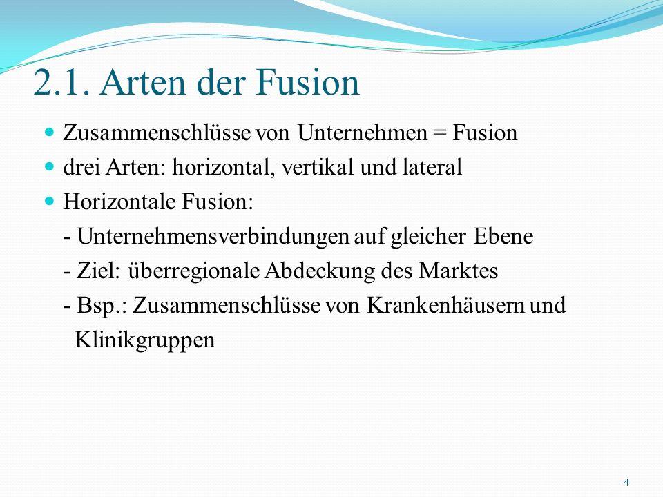 2.1 Arten der Fusion Vertikale Fusion: - Unternehmensverbindungen zwischen unterschiedlichen Dienstleistungsstufen - Bsp.: Zusammenschluss von Akut- und Rehaklinik Laterale Fusion: - Entstehung eines Mischkonzern - Unternehmensverbindung zwischen verschiedenen Produktions- bzw.