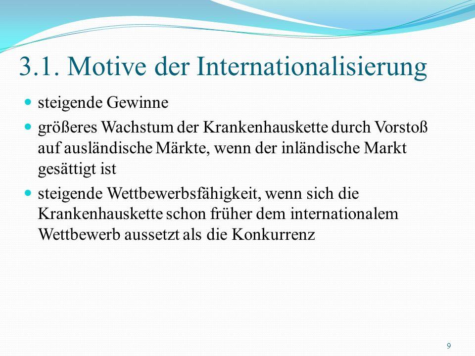 3.1. Motive der Internationalisierung steigende Gewinne größeres Wachstum der Krankenhauskette durch Vorstoß auf ausländische Märkte, wenn der inländi