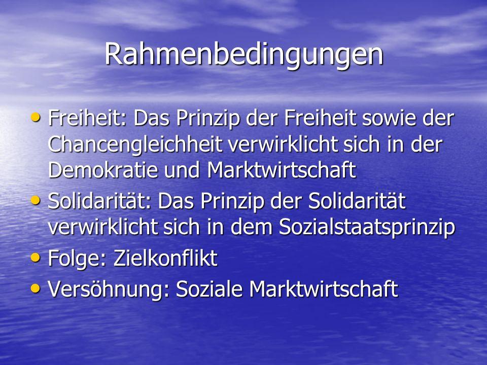 Rahmenbedingungen Freiheit: Das Prinzip der Freiheit sowie der Chancengleichheit verwirklicht sich in der Demokratie und Marktwirtschaft Freiheit: Das Prinzip der Freiheit sowie der Chancengleichheit verwirklicht sich in der Demokratie und Marktwirtschaft Solidarität: Das Prinzip der Solidarität verwirklicht sich in dem Sozialstaatsprinzip Solidarität: Das Prinzip der Solidarität verwirklicht sich in dem Sozialstaatsprinzip Folge: Zielkonflikt Folge: Zielkonflikt Versöhnung: Soziale Marktwirtschaft Versöhnung: Soziale Marktwirtschaft