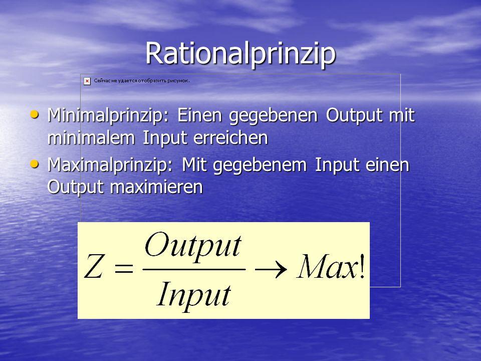 Rationalprinzip Minimalprinzip: Einen gegebenen Output mit minimalem Input erreichen Minimalprinzip: Einen gegebenen Output mit minimalem Input erreichen Maximalprinzip: Mit gegebenem Input einen Output maximieren Maximalprinzip: Mit gegebenem Input einen Output maximieren