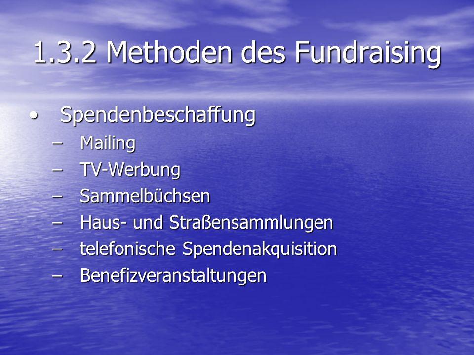 1.3.2 Methoden des Fundraising SpendenbeschaffungSpendenbeschaffung –Mailing –TV-Werbung –Sammelbüchsen –Haus- und Straßensammlungen –telefonische Spe