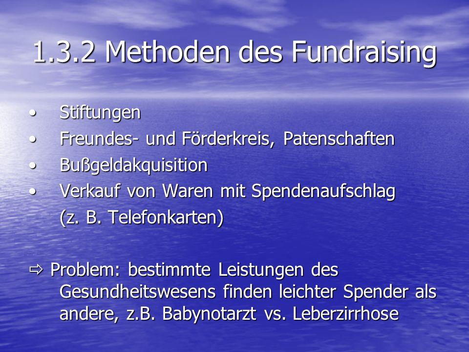 1.3.2 Methoden des Fundraising StiftungenStiftungen Freundes- und Förderkreis, PatenschaftenFreundes- und Förderkreis, Patenschaften Bußgeldakquisitio