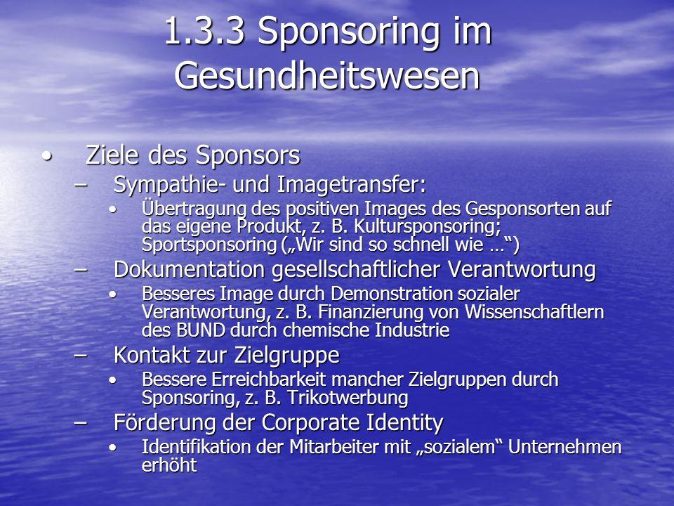 1.3.3 Sponsoring im Gesundheitswesen Ziele des SponsorsZiele des Sponsors –Sympathie- und Imagetransfer: Übertragung des positiven Images des Gesponso