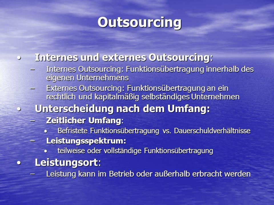 Internes und externes Outsourcing:Internes und externes Outsourcing: –Internes Outsourcing: Funktionsübertragung innerhalb des eigenen Unternehmens –E