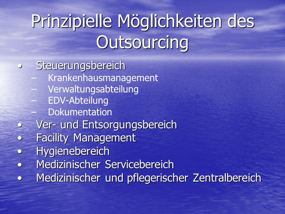 Prinzipielle Möglichkeiten des Outsourcing SteuerungsbereichSteuerungsbereich – –Krankenhausmanagement – –Verwaltungsabteilung – –EDV-Abteilung – –Dok