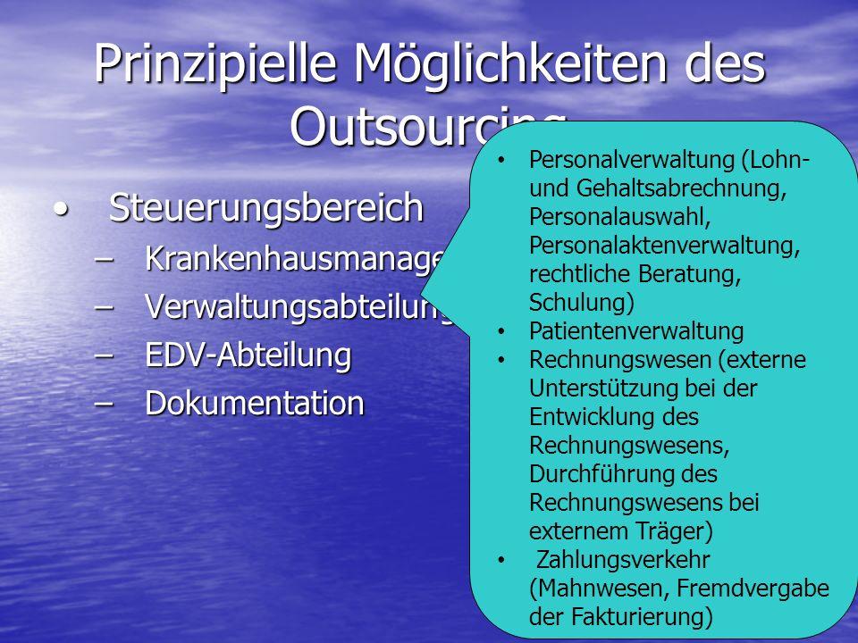 Prinzipielle Möglichkeiten des Outsourcing SteuerungsbereichSteuerungsbereich –Krankenhausmanagement –Verwaltungsabteilung –EDV-Abteilung –Dokumentati
