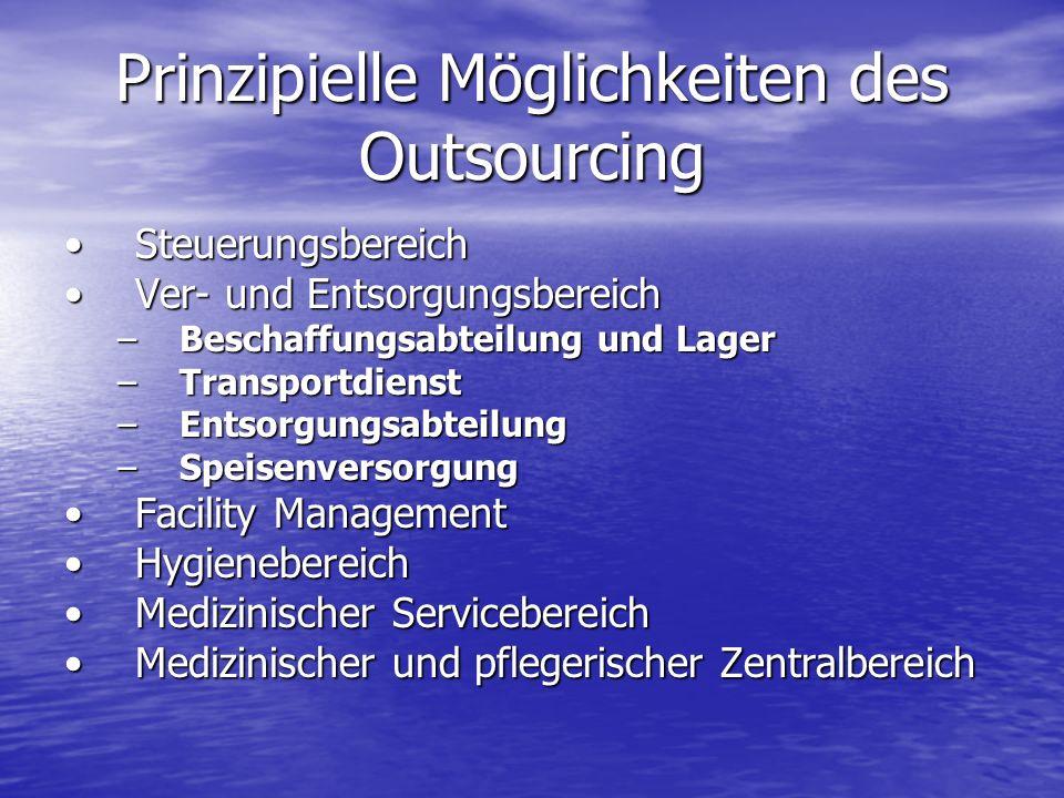 Prinzipielle Möglichkeiten des Outsourcing SteuerungsbereichSteuerungsbereich Ver- und EntsorgungsbereichVer- und Entsorgungsbereich –Beschaffungsabte