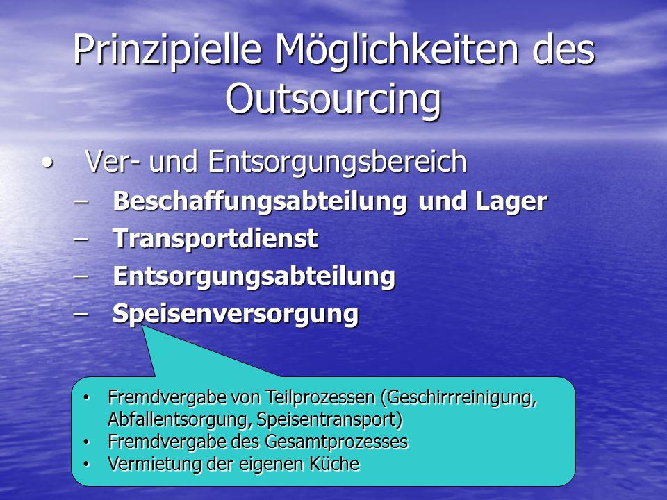 Prinzipielle Möglichkeiten des Outsourcing Ver- und EntsorgungsbereichVer- und Entsorgungsbereich –Beschaffungsabteilung und Lager –Transportdienst –E