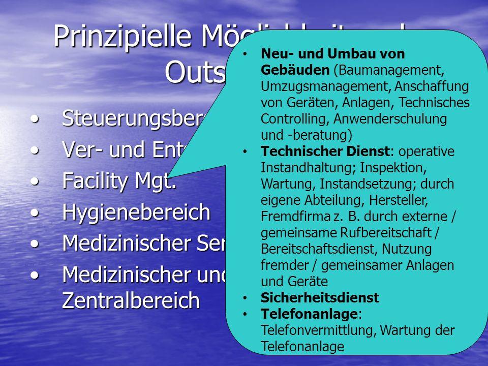 Prinzipielle Möglichkeiten des Outsourcing SteuerungsbereichSteuerungsbereich Ver- und EntsorgungsbereichVer- und Entsorgungsbereich Facility Mgt.Faci