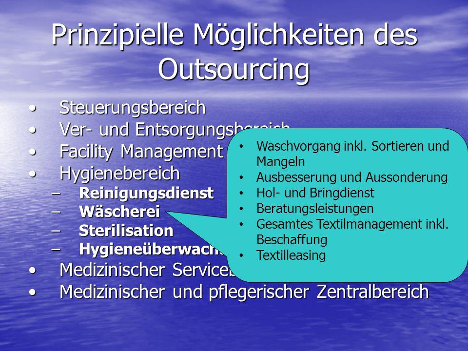 Prinzipielle Möglichkeiten des Outsourcing SteuerungsbereichSteuerungsbereich Ver- und EntsorgungsbereichVer- und Entsorgungsbereich Facility Manageme