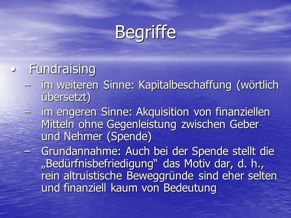 Begriffe FundraisingFundraising –im weiteren Sinne: Kapitalbeschaffung (wörtlich übersetzt) –im engeren Sinne: Akquisition von finanziellen Mitteln oh