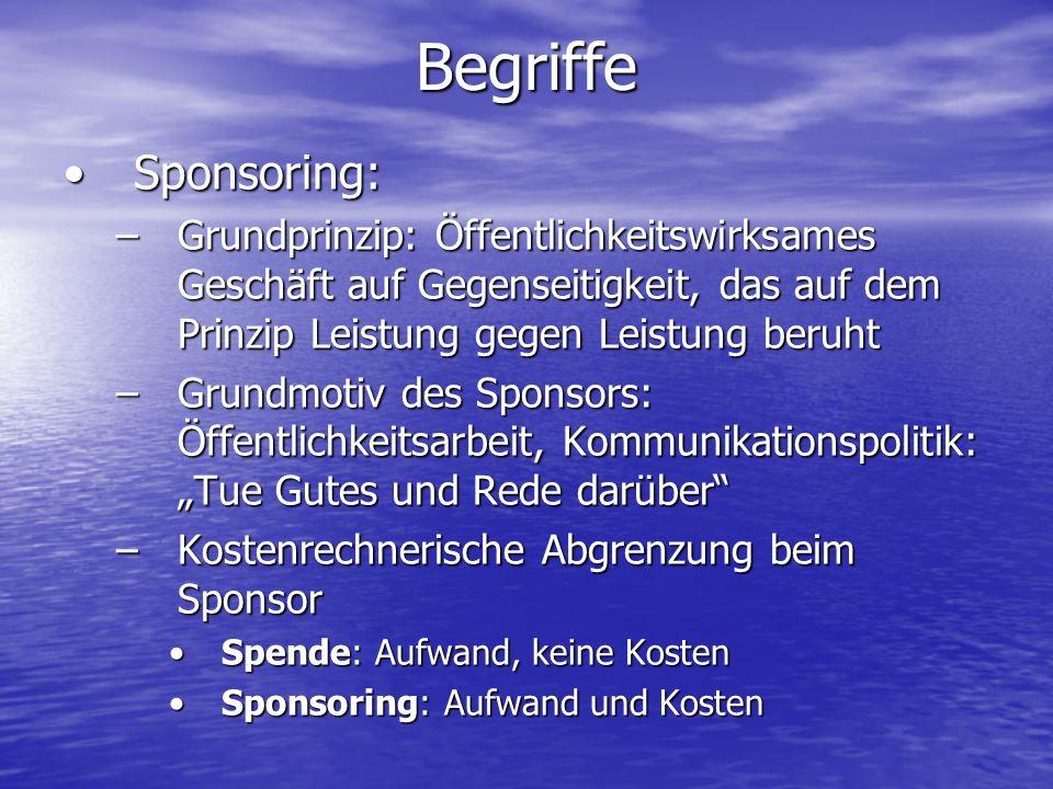 Begriffe Sponsoring:Sponsoring: –Grundprinzip: Öffentlichkeitswirksames Geschäft auf Gegenseitigkeit, das auf dem Prinzip Leistung gegen Leistung beru