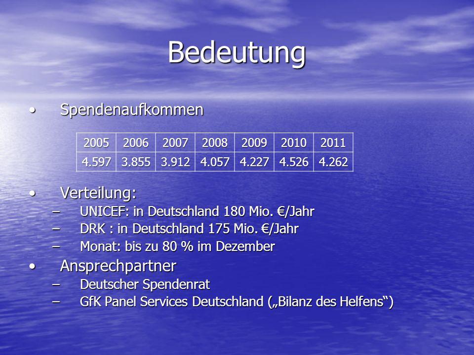 Bedeutung SpendenaufkommenSpendenaufkommen Verteilung:Verteilung: –UNICEF: in Deutschland 180 Mio. /Jahr –DRK : in Deutschland 175 Mio. /Jahr –Monat: