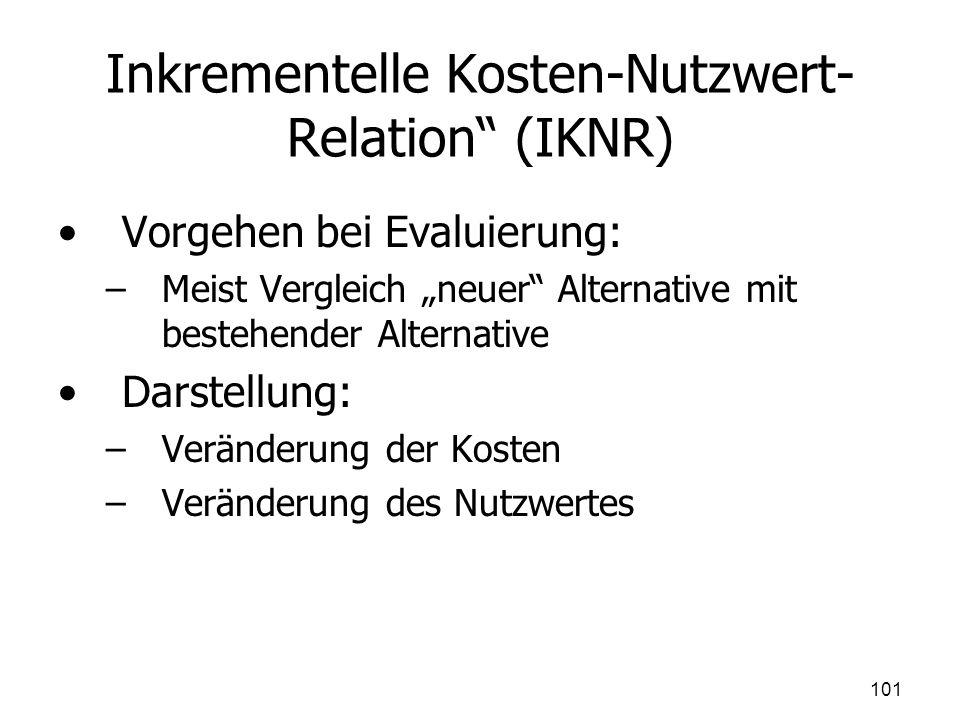 Inkrementelle Kosten-Nutzwert- Relation (IKNR) Vorgehen bei Evaluierung: – –Meist Vergleich neuer Alternative mit bestehender Alternative Darstellung: